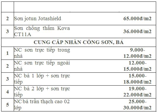 gia-son-nha-12-12-02